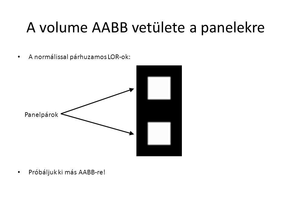 A volume AABB vetülete a panelekre A normálissal párhuzamos LOR-ok: Próbáljuk ki más AABB-re! Panelpárok