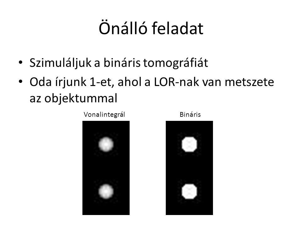 Önálló feladat Szimuláljuk a bináris tomográfiát Oda írjunk 1-et, ahol a LOR-nak van metszete az objektummal VonalintegrálBináris