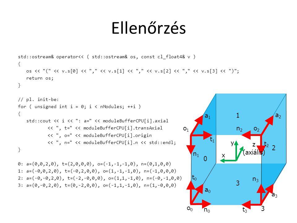 Panelekre merőleges LOR-ok void simulationStep(){ //… // parallel projection után CL_SAFE_CALL( clEnqueueReadBuffer(commands, parallelProjectionBufferGPU, CL_TRUE, 0, sizeof(float) * nPairs*nAxial*nTransAxial, parallelProjectionBufferCPU, 0, NULL, NULL)); saveTGA(iteration,nAxial,nTransAxial*nPairs,parallelProjectionBufferCPU); //… }