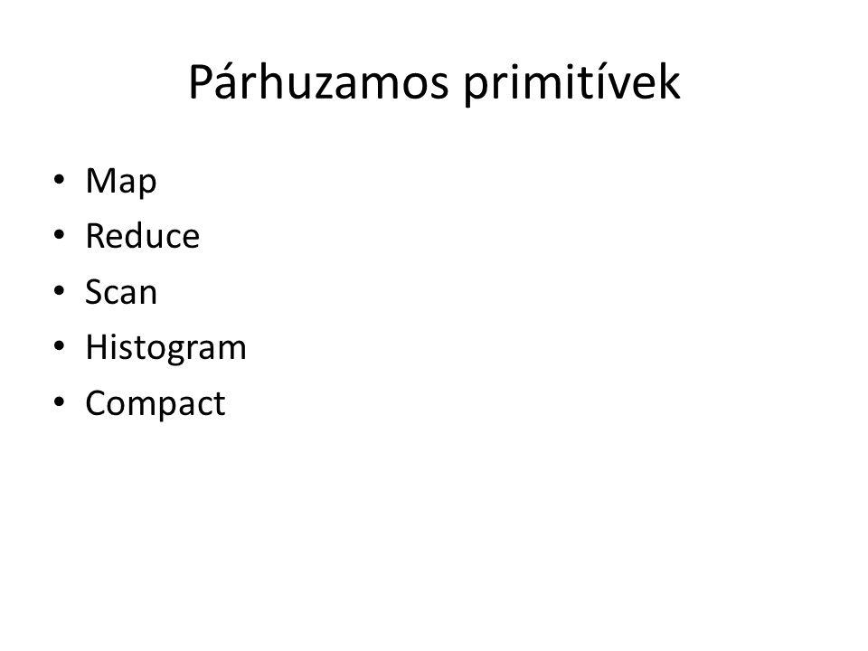 Párhuzamos primitívek Map Reduce Scan Histogram Compact