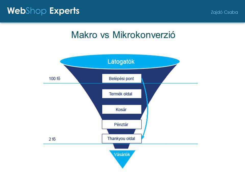 Egy- vs többlépcsős modell Egylépcsős: közvetlen értékesítés a cél Többlépcsős: – Első körben csak az elérhetőségét szerezzük meg a látogatónak – Utána direkt marketing eszközökkel kommunikálunk felé és próbálunk értékesíteni