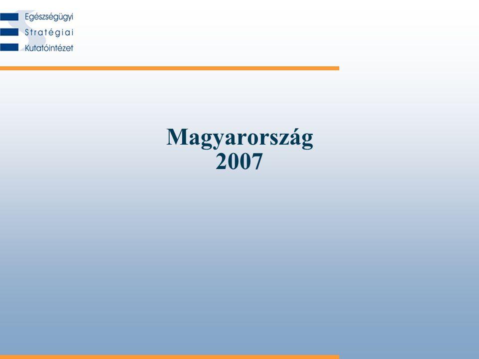Magyarország 2007