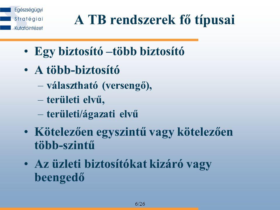 6/26 A TB rendszerek fő típusai Egy biztosító –több biztosító A több-biztosító –választható (versengő), –területi elvű, –területi/ágazati elvű Kötelez