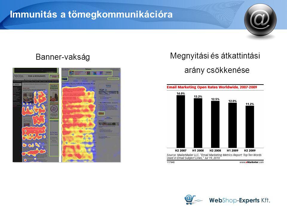 Immunitás a tömegkommunikációra Banner-vakság Megnyitási és átkattintási arány csökkenése