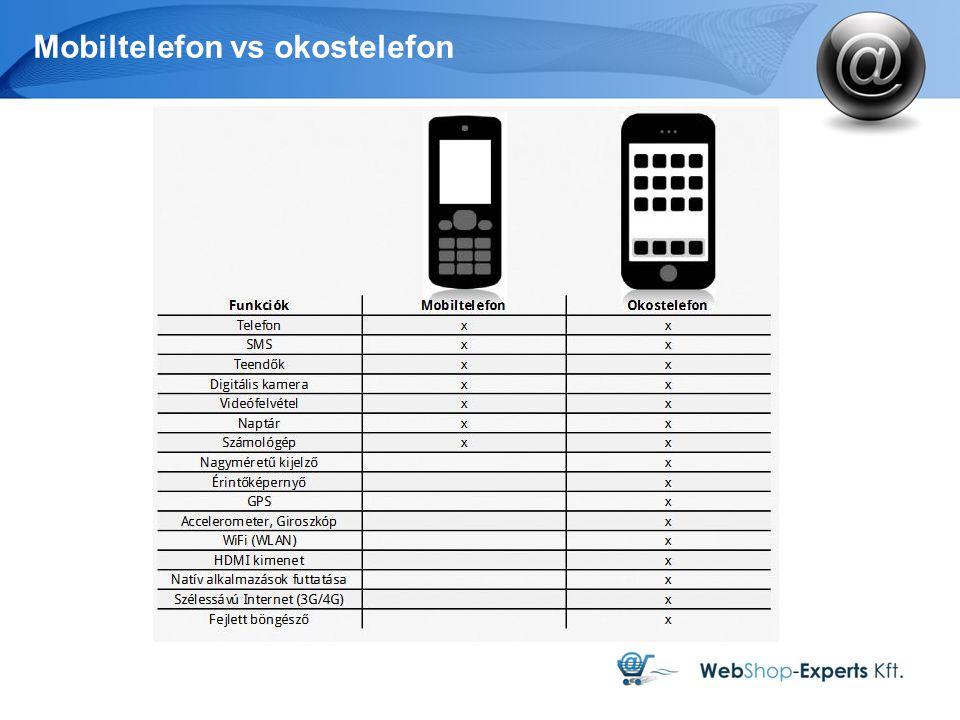 Mobiltelefon vs okostelefon