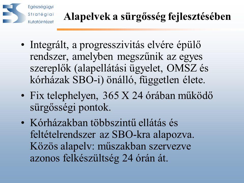 Alapelvek a sürgősség fejlesztésében Integrált, a progresszivitás elvére épülő rendszer, amelyben megszűnik az egyes szereplők (alapellátási ügyelet, OMSZ és kórházak SBO-i) önálló, független élete.