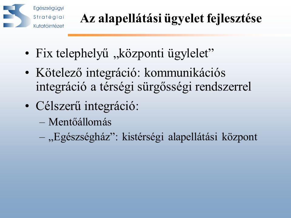 """Az alapellátási ügyelet fejlesztése Fix telephelyű """"központi ügylelet Kötelező integráció: kommunikációs integráció a térségi sürgősségi rendszerrel Célszerű integráció: –Mentőállomás –""""Egészségház : kistérségi alapellátási központ"""