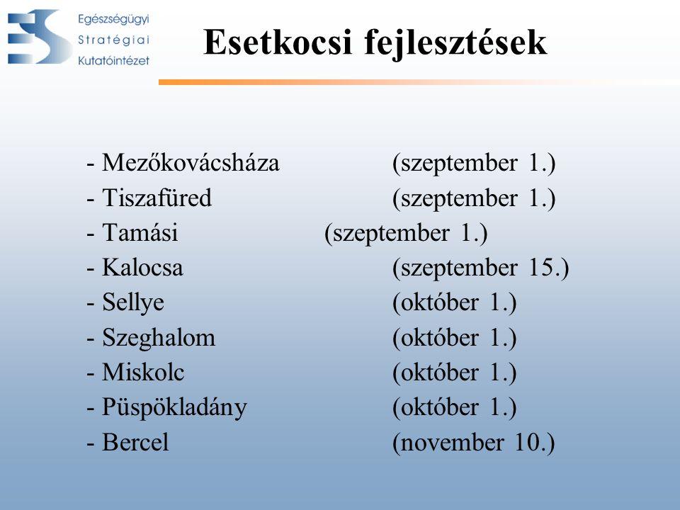 Esetkocsi fejlesztések - Mezőkovácsháza (szeptember 1.) - Tiszafüred (szeptember 1.) - Tamási (szeptember 1.) - Kalocsa (szeptember 15.) - Sellye(októ