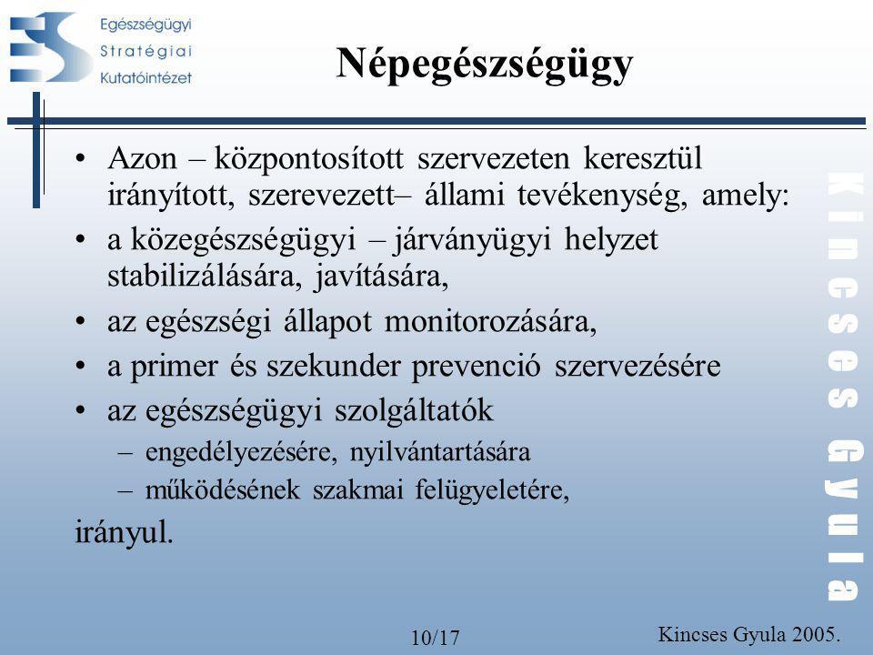 10/17 K i n c s e s G y u l a Kincses Gyula 2005. Népegészségügy Azon – központosított szervezeten keresztül irányított, szerevezett– állami tevékenys