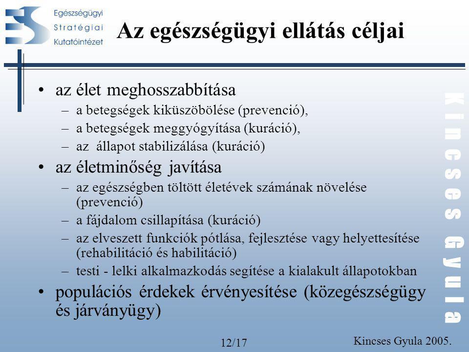 12/17 K i n c s e s G y u l a Kincses Gyula 2005. Az egészségügyi ellátás céljai az élet meghosszabbítása –a betegségek kiküszöbölése (prevenció), –a