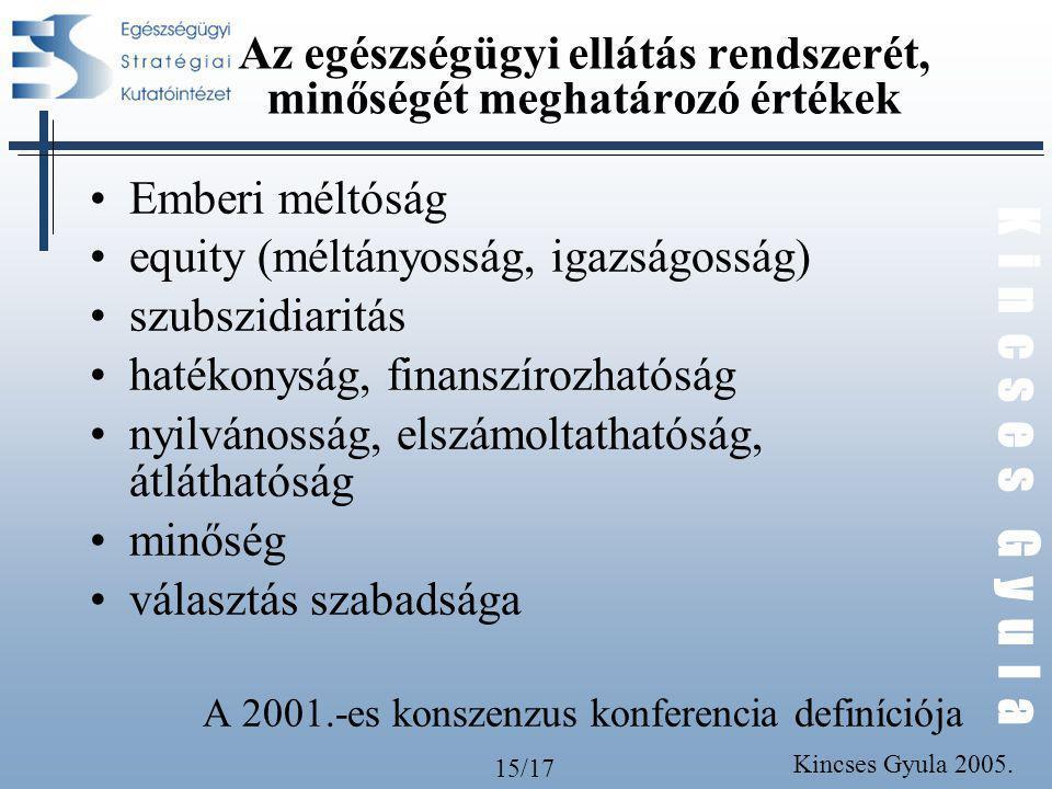 15/17 K i n c s e s G y u l a Kincses Gyula 2005. Az egészségügyi ellátás rendszerét, minőségét meghatározó értékek Emberi méltóság equity (méltányoss