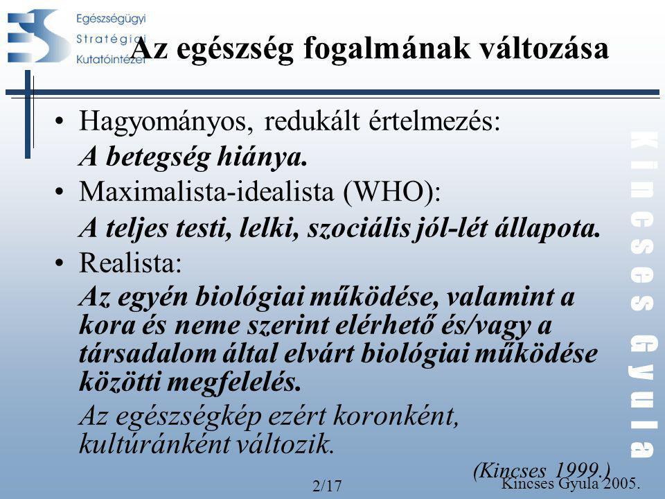 2/17 K i n c s e s G y u l a Kincses Gyula 2005. Az egészség fogalmának változása Hagyományos, redukált értelmezés: A betegség hiánya. Maximalista-ide