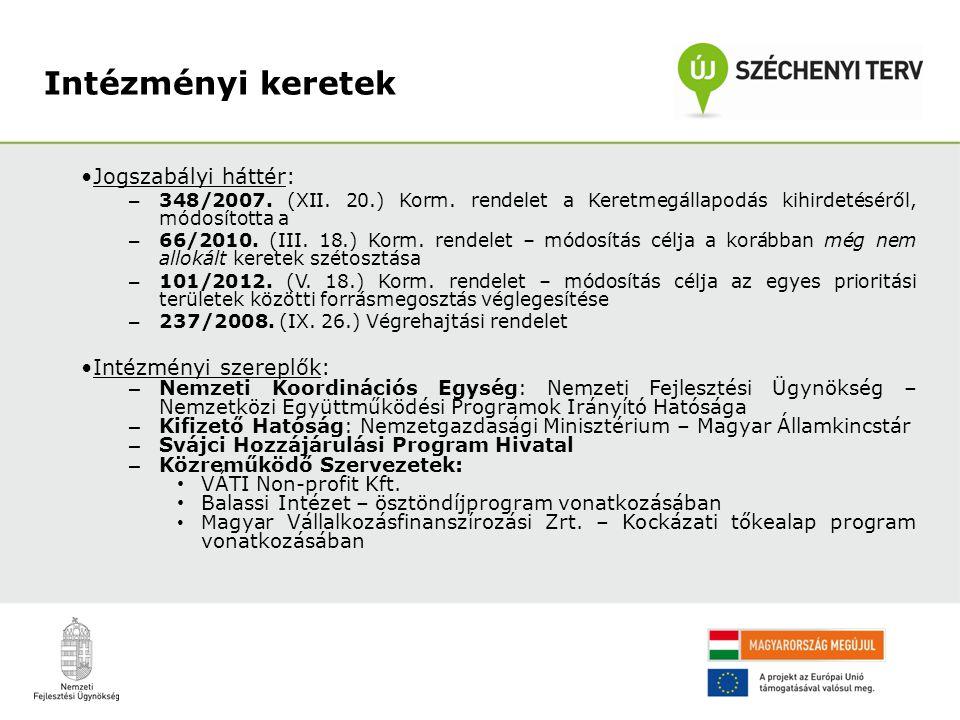 Jogszabályi háttér: – 348/2007. (XII. 20.) Korm.