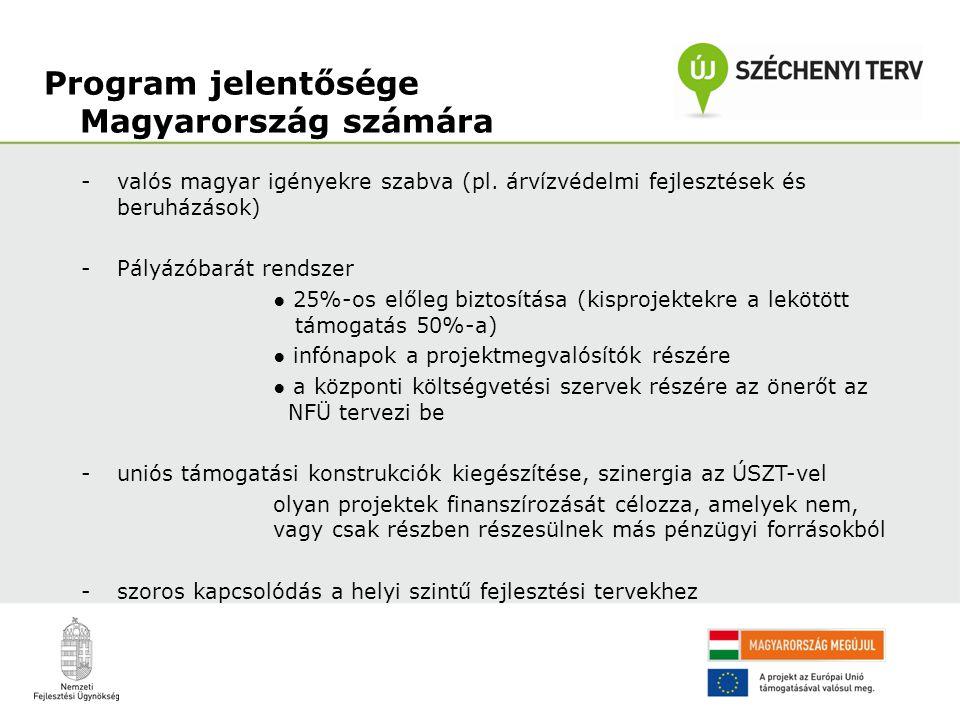 -valós magyar igényekre szabva (pl.