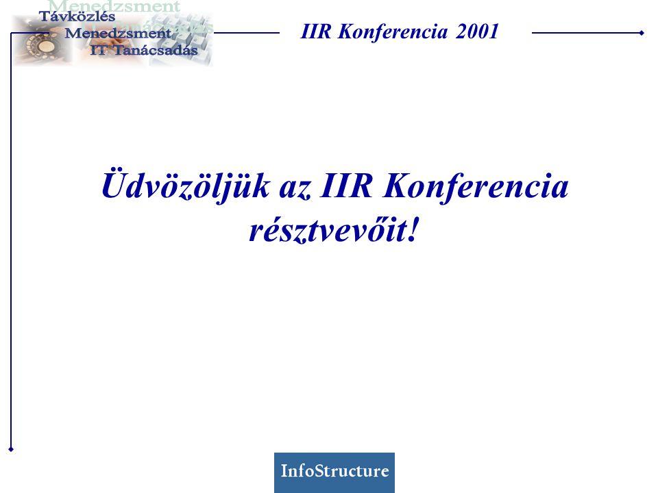 Üdvözöljük az IIR Konferencia résztvevőit! IIR Konferencia 2001