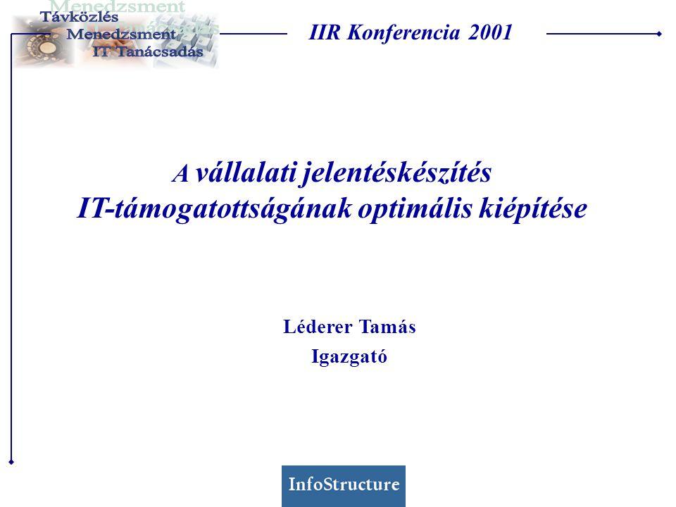 A vállalati jelentéskészítés IT-támogatottságának optimális kiépítése Léderer Tamás Igazgató IIR Konferencia 2001