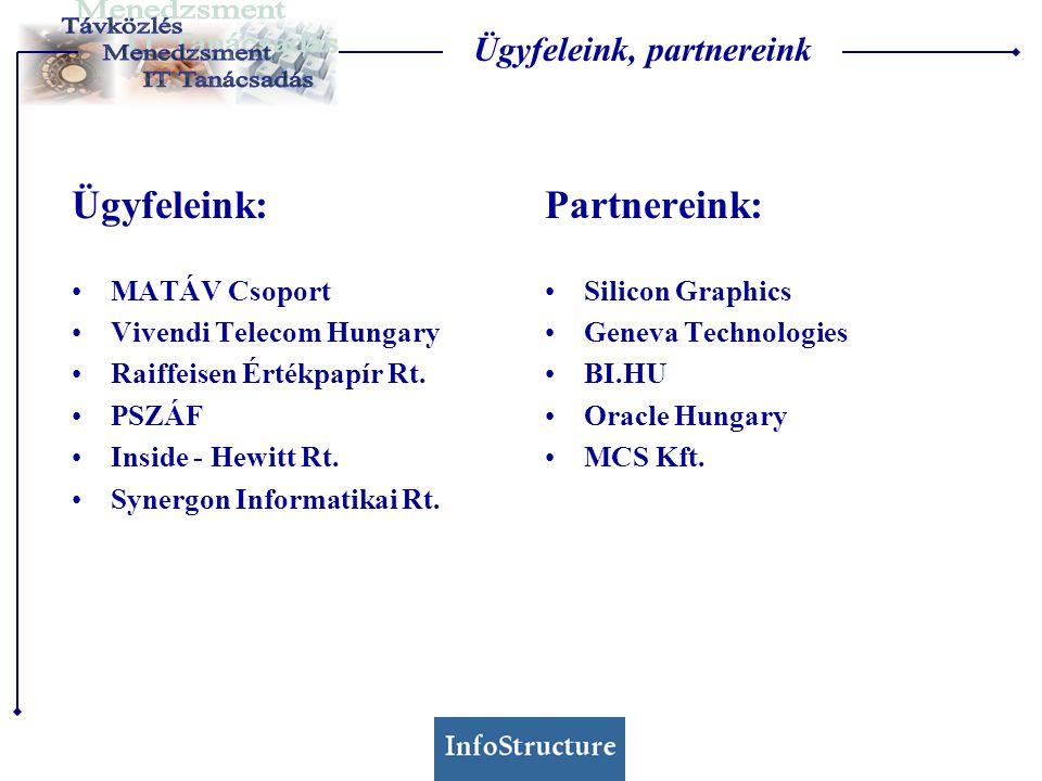 Ügyfeleink, partnereink Ügyfeleink: MATÁV Csoport Vivendi Telecom Hungary Raiffeisen Értékpapír Rt.