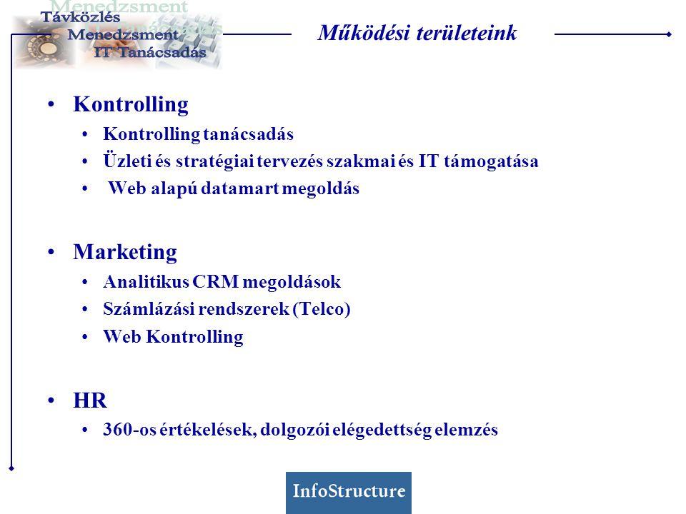 Működési területeink Kontrolling Kontrolling tanácsadás Üzleti és stratégiai tervezés szakmai és IT támogatása Web alapú datamart megoldás Marketing Analitikus CRM megoldások Számlázási rendszerek (Telco) Web Kontrolling HR 360-os értékelések, dolgozói elégedettség elemzés