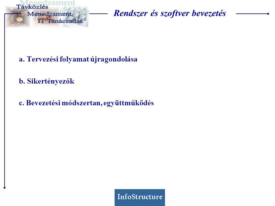 Rendszer és szoftver bevezetés a. Tervezési folyamat újragondolása b. Sikertényezők c. Bevezetési módszertan, együttműködés
