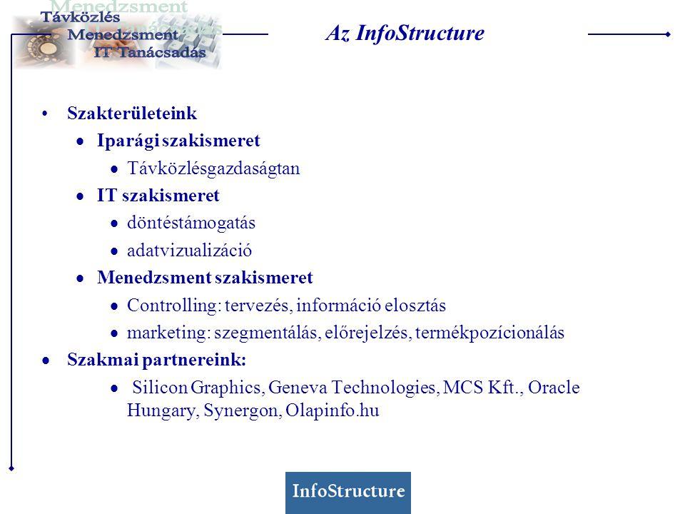 Az InfoStructure Szakterületeink  Iparági szakismeret  Távközlésgazdaságtan  IT szakismeret  döntéstámogatás  adatvizualizáció  Menedzsment szak