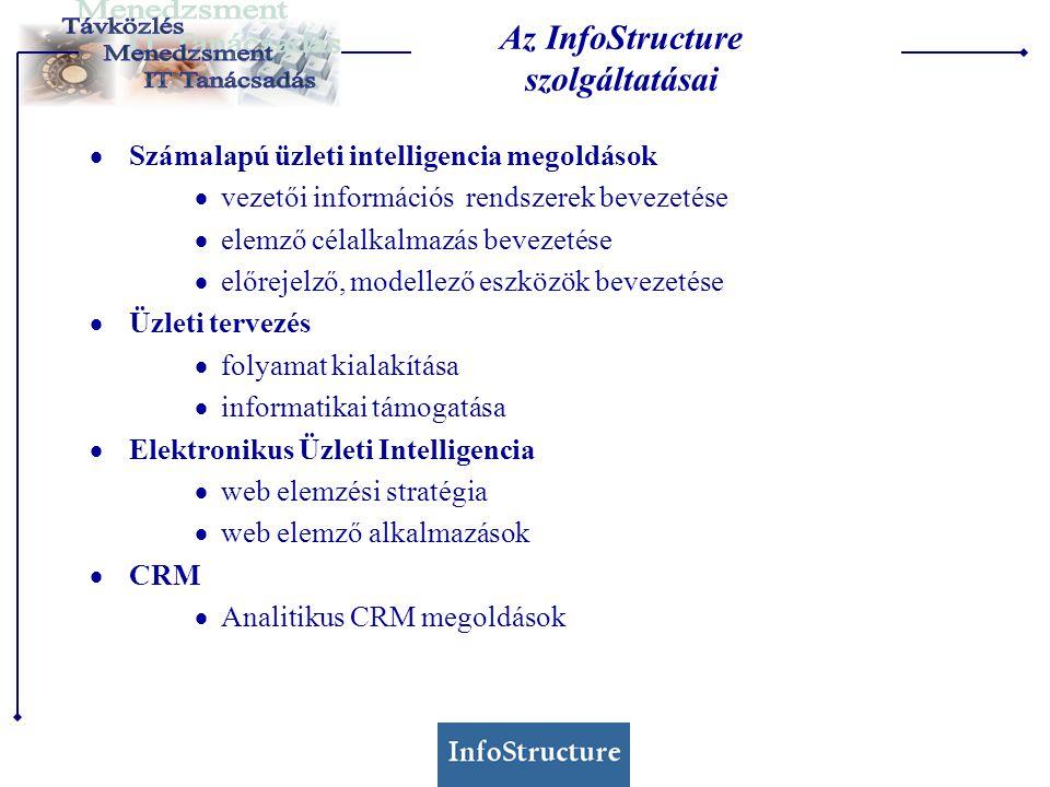 Az InfoStructure szolgáltatásai  Számalapú üzleti intelligencia megoldások  vezetői információs rendszerek bevezetése  elemző célalkalmazás bevezetése  előrejelző, modellező eszközök bevezetése  Üzleti tervezés  folyamat kialakítása  informatikai támogatása  Elektronikus Üzleti Intelligencia  web elemzési stratégia  web elemző alkalmazások  CRM  Analitikus CRM megoldások