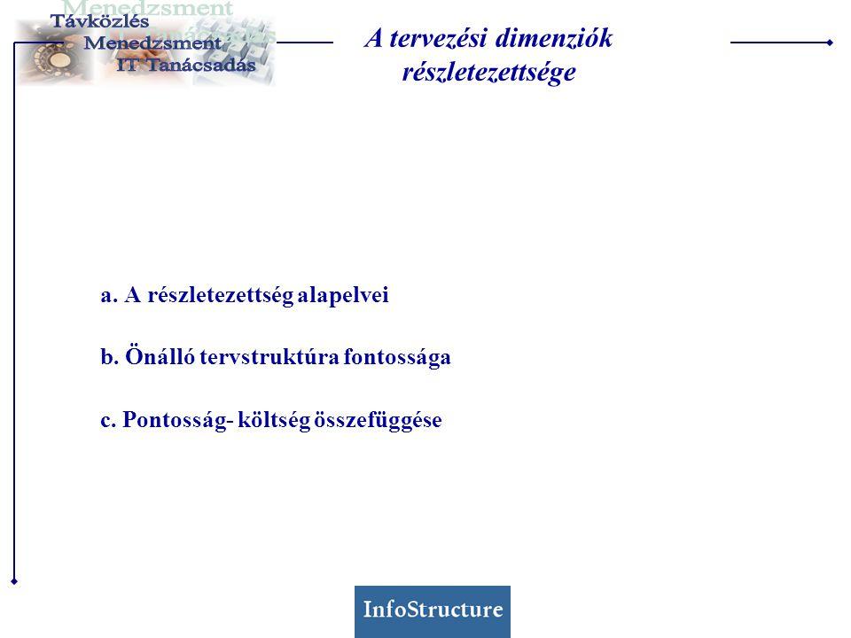 a. A részletezettség alapelvei b. Önálló tervstruktúra fontossága c. Pontosság- költség összefüggése A tervezési dimenziók részletezettsége