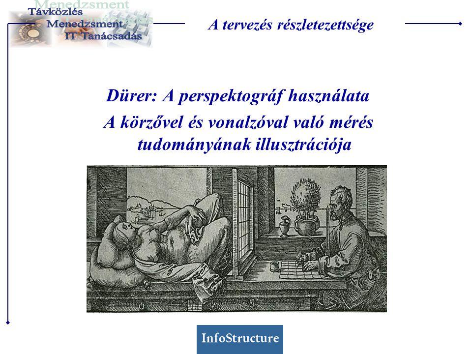 A tervezés részletezettsége Dürer: A perspektográf használata A körzővel és vonalzóval való mérés tudományának illusztrációja