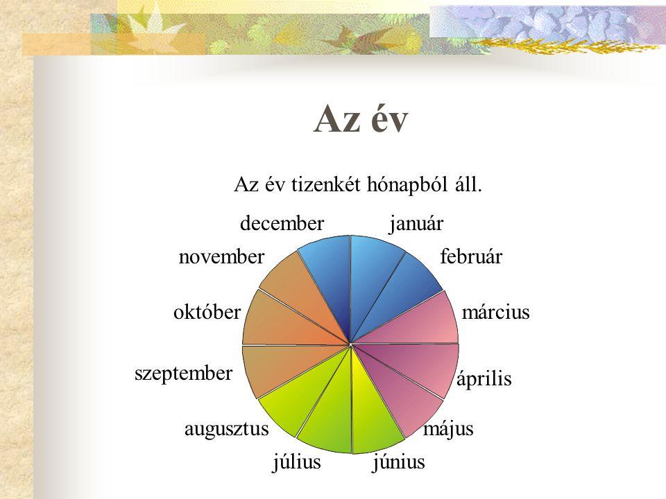 A naptár Környezetismeret 2. osztály Készítette: Kovács Zoltánné