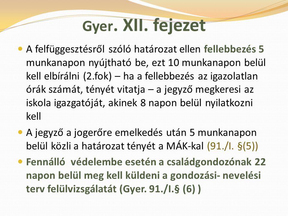 Gyer. XII. fejezet A felfüggesztésről szóló határozat ellen fellebbezés 5 munkanapon nyújtható be, ezt 10 munkanapon belül kell elbírálni (2.fok) – ha