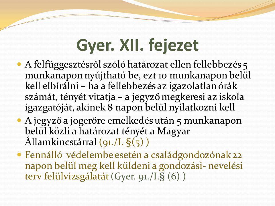 Gyer. XII. fejezet A felfüggesztésről szóló határozat ellen fellebbezés 5 munkanapon nyújtható be, ezt 10 munkanapon belül kell elbírálni – ha a felle