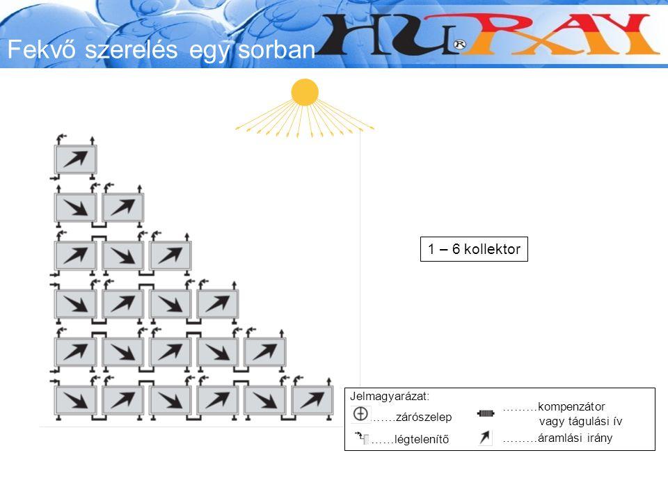 Fekvő szerelés egy sorban 1 – 6 kollektor Jelmagyarázat: …….zárószelep ……légtelenítő ………kompenzátor vagy tágulási ív ………áramlási irány