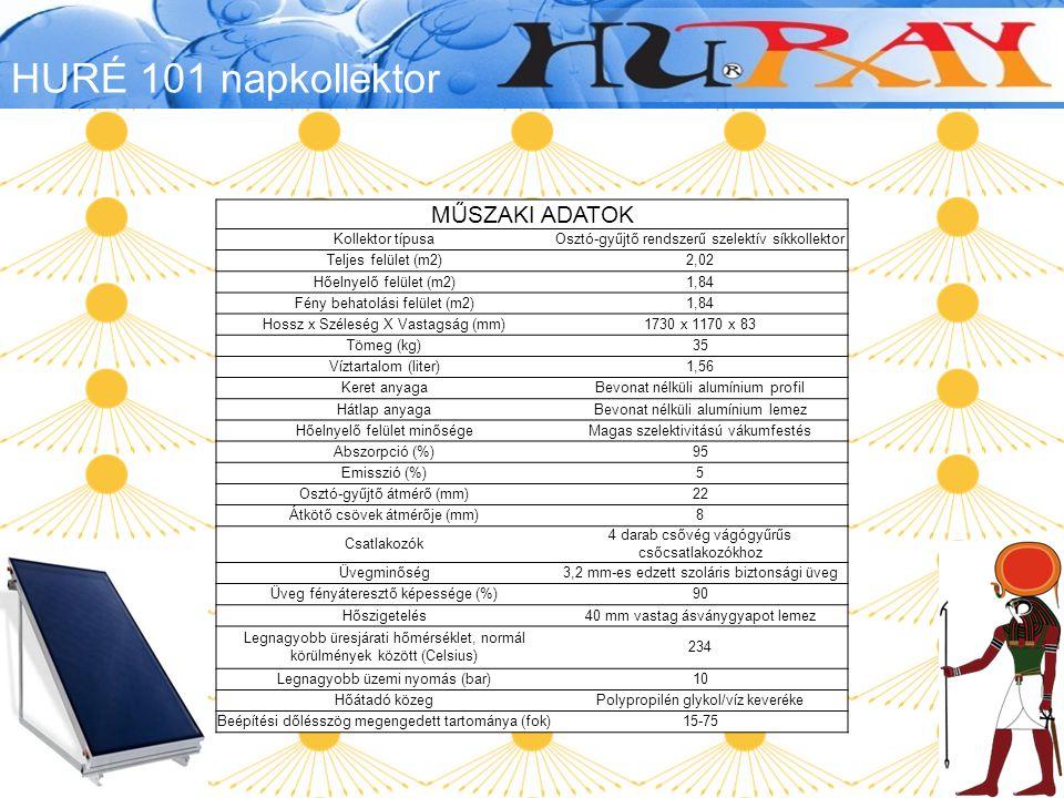 MŰSZAKI ADATOK Kollektor típusaOsztó-gyűjtő rendszerű szelektív síkkollektor Teljes felület (m2)2,02 Hőelnyelő felület (m2)1,84 Fény behatolási felület (m2)1,84 Hossz x Széleség X Vastagság (mm)1730 x 1170 x 83 Tömeg (kg)35 Víztartalom (liter)1,56 Keret anyagaBevonat nélküli alumínium profil Hátlap anyagaBevonat nélküli alumínium lemez Hőelnyelő felület minőségeMagas szelektivitású vákumfestés Abszorpció (%)95 Emisszió (%)5 Osztó-gyűjtő átmérő (mm)22 Átkötő csövek átmérője (mm)8 Csatlakozók 4 darab csővég vágógyűrűs csőcsatlakozókhoz Üvegminőség3,2 mm-es edzett szoláris biztonsági üveg Üveg fényáteresztő képessége (%)90 Hőszigetelés40 mm vastag ásványgyapot lemez Legnagyobb üresjárati hőmérséklet, normál körülmények között (Celsius) 234 Legnagyobb üzemi nyomás (bar)10 Hőátadó közegPolypropilén glykol/víz keveréke Beépítési dőlésszög megengedett tartománya (fok)15-75