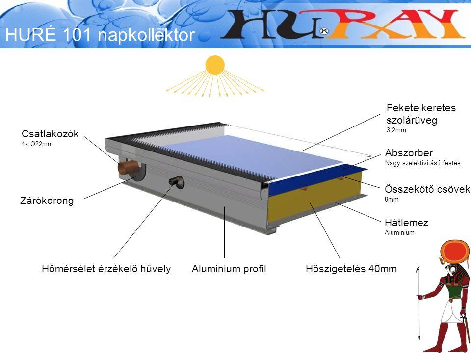 HURÉ 101 napkollektor Hőszigetelés 40mm Csatlakozók 4x Ø22mm Abszorber Nagy szelektivitású festés Zárókorong Összekötő csövek 8mm Aluminium profil Fek