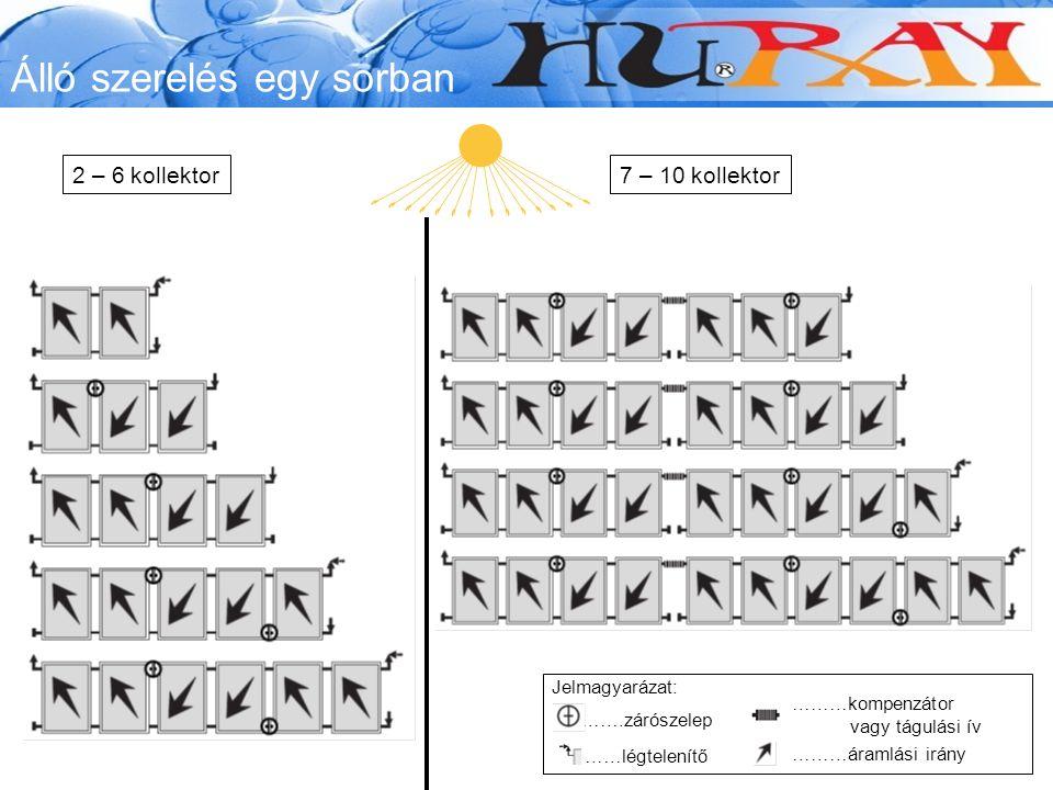 Álló szerelés egy sorban 2 – 6 kollektor7 – 10 kollektor Jelmagyarázat: …….zárószelep ……légtelenítő ………kompenzátor vagy tágulási ív ………áramlási irány