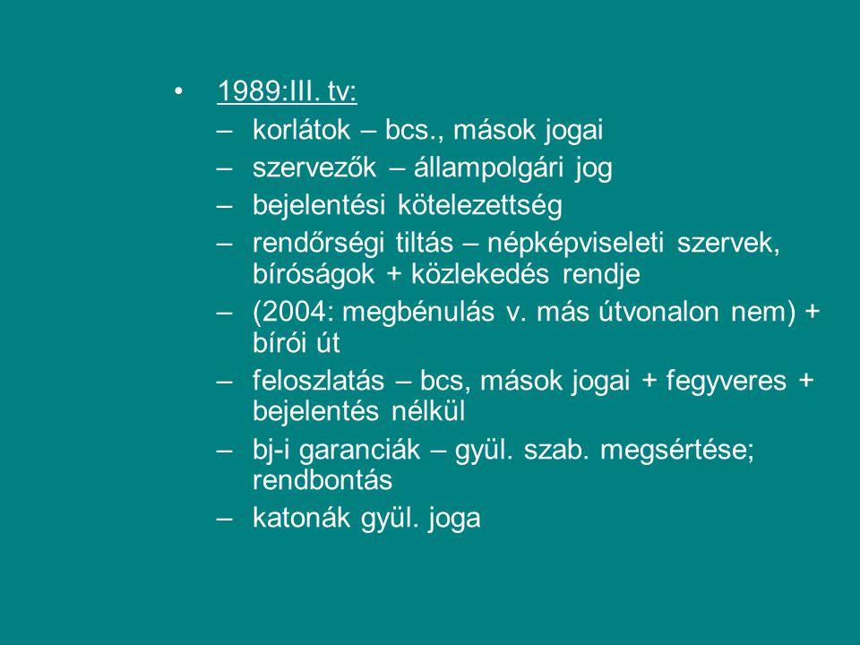 1989:III. tv: –korlátok – bcs., mások jogai –szervezők – állampolgári jog –bejelentési kötelezettség –rendőrségi tiltás – népképviseleti szervek, bíró