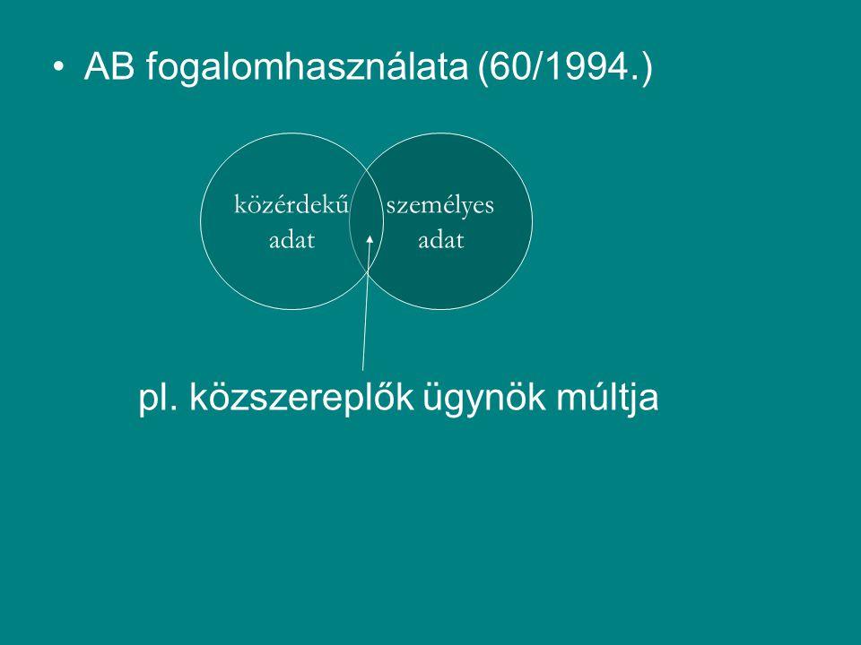 AB fogalomhasználata (60/1994.) pl. közszereplők ügynök múltja személyes adat közérdekű adat