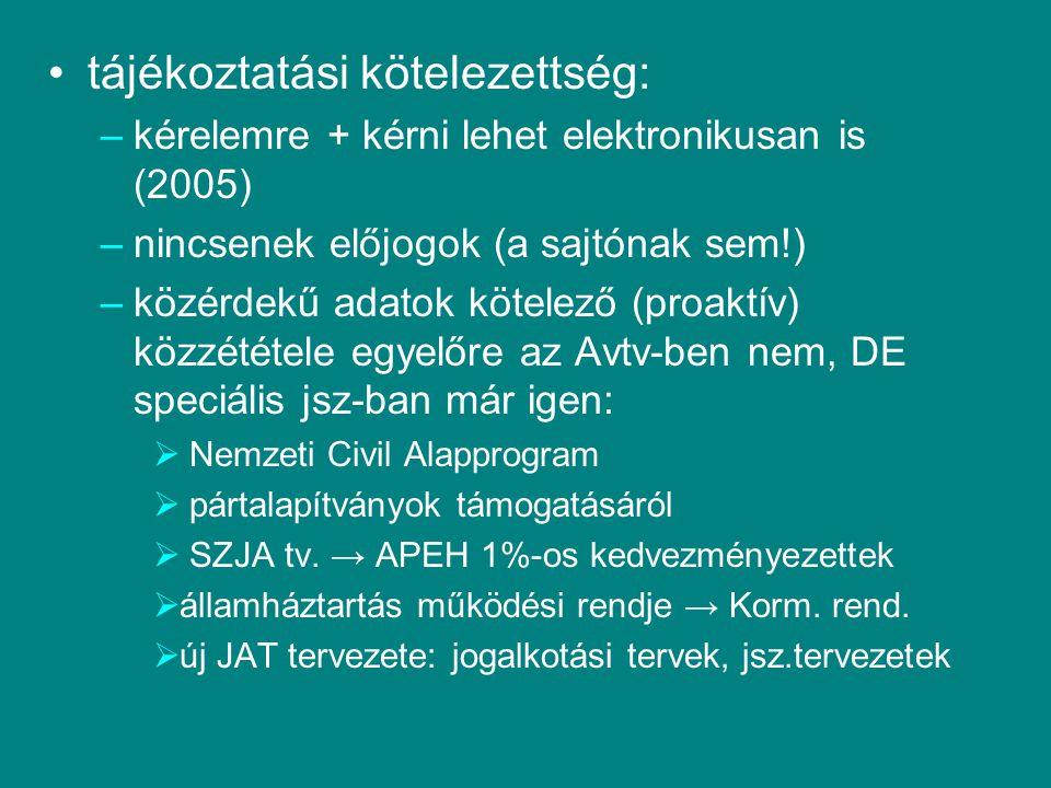 tájékoztatási kötelezettség: –kérelemre + kérni lehet elektronikusan is (2005) –nincsenek előjogok (a sajtónak sem!) –közérdekű adatok kötelező (proaktív) közzététele egyelőre az Avtv-ben nem, DE speciális jsz-ban már igen:  Nemzeti Civil Alapprogram  pártalapítványok támogatásáról  SZJA tv.