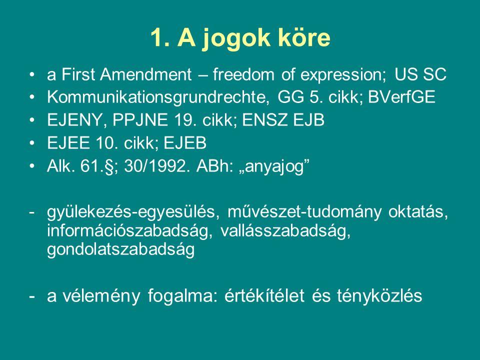 1. A jogok köre a First Amendment – freedom of expression; US SC Kommunikationsgrundrechte, GG 5. cikk; BVerfGE EJENY, PPJNE 19. cikk; ENSZ EJB EJEE 1