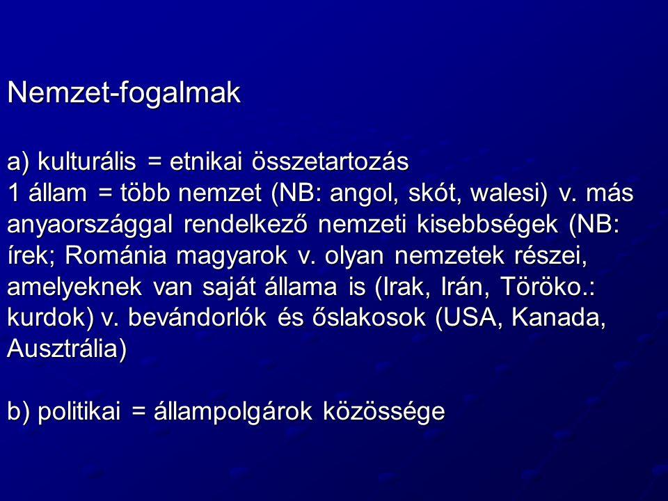 Nemzet-fogalmak a) kulturális = etnikai összetartozás 1 állam = több nemzet (NB: angol, skót, walesi) v.