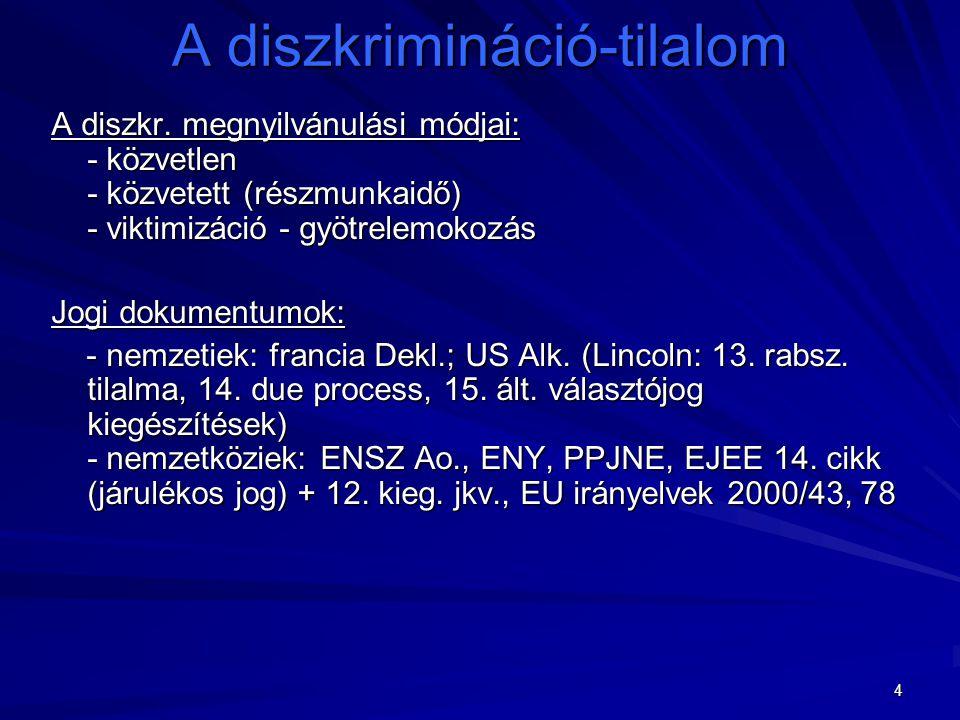 5 A diszkrimináció-tilalom Diszkrimináció-tilalom és a magyar alkotmány 70/A.