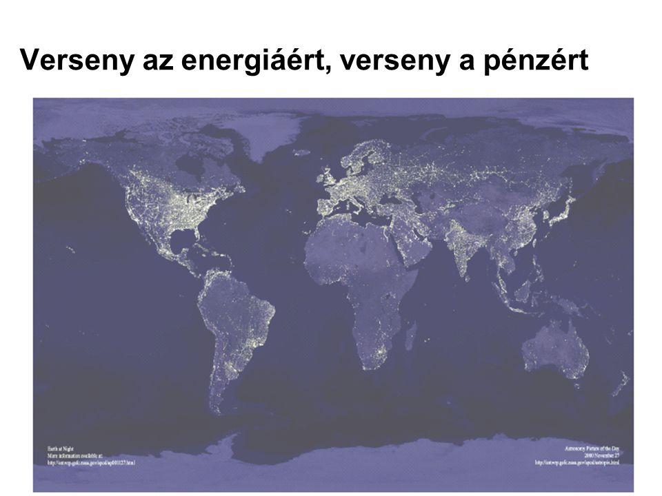 Verseny az energiáért, verseny a pénzért
