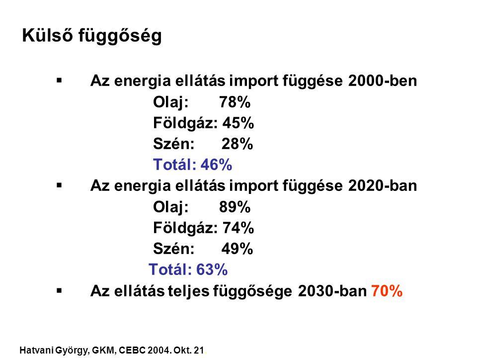  Az energia ellátás import függése 2000-ben Olaj: 78% Földgáz: 45% Szén: 28% Totál: 46%  Az energia ellátás import függése 2020-ban Olaj: 89% Földgá