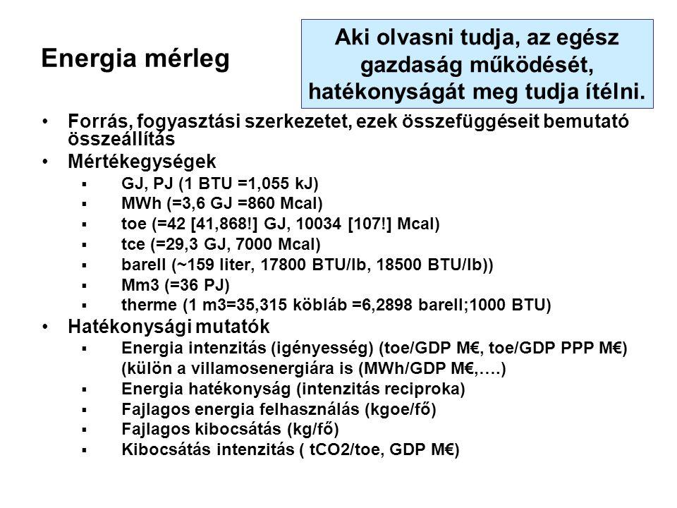 Energia mérleg Forrás, fogyasztási szerkezetet, ezek összefüggéseit bemutató összeállítás Mértékegységek  GJ, PJ (1 BTU =1,055 kJ)  MWh (=3,6 GJ =86