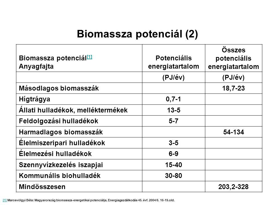 Biomassza potenciál (2) Biomassza potenciál [1] [1] Anyagfajta Potenciális energiatartalom Összes potenciális energiatartalom (PJ/év) Másodlagos bioma