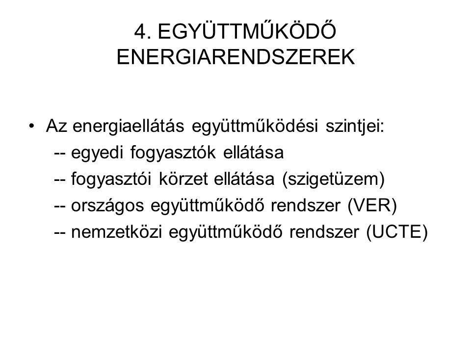 4. EGYÜTTMŰKÖDŐ ENERGIARENDSZEREK Az energiaellátás együttműködési szintjei: -- egyedi fogyasztók ellátása -- fogyasztói körzet ellátása (szigetüzem)