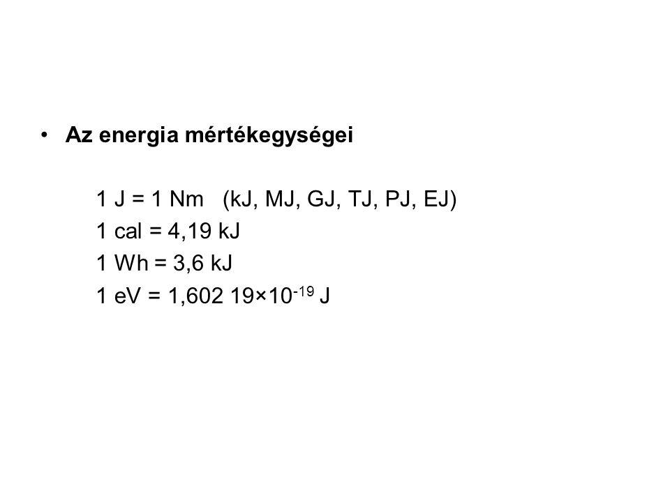 Az energia mértékegységei 1 J = 1 Nm (kJ, MJ, GJ, TJ, PJ, EJ) 1 cal = 4,19 kJ 1 Wh = 3,6 kJ 1 eV = 1,602 19×10 -19 J