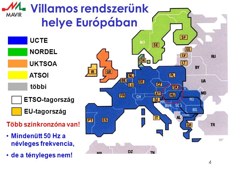 4 UCTE NORDEL UKTSOA ATSOI többi ETSO-tagország EU-tagország Több szinkronzóna van.
