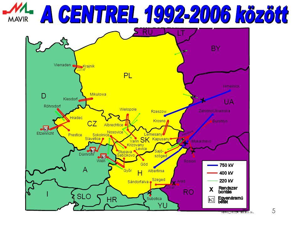 5 x x i r á n y ü z e m A CENTREL rendszerek párhuzamos üzeme az UCTE-vel ( 1999 december 31.-i állapot )