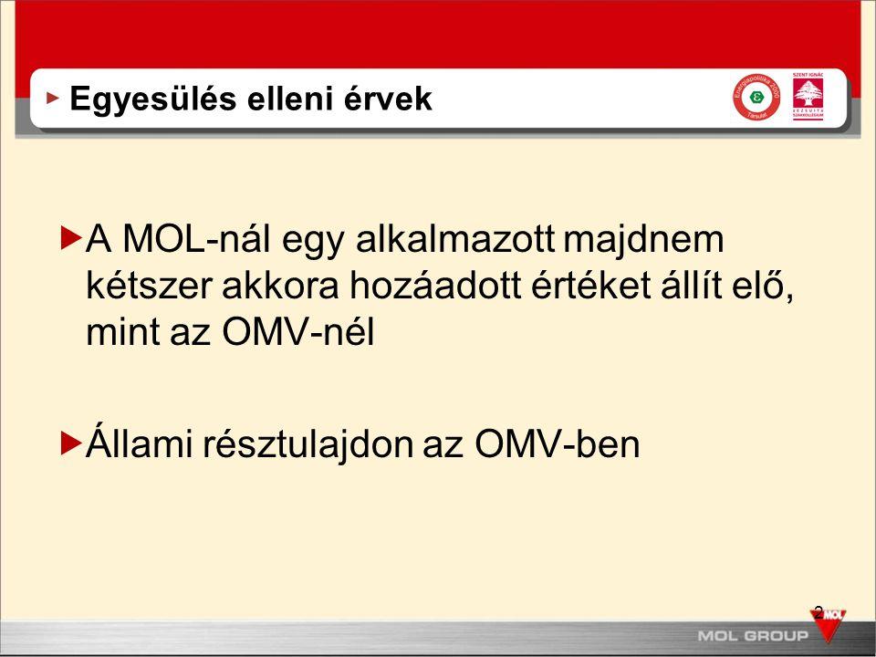 2 Egyesülés elleni érvek  A MOL-nál egy alkalmazott majdnem kétszer akkora hozáadott értéket állít elő, mint az OMV-nél  Állami résztulajdon az OMV-