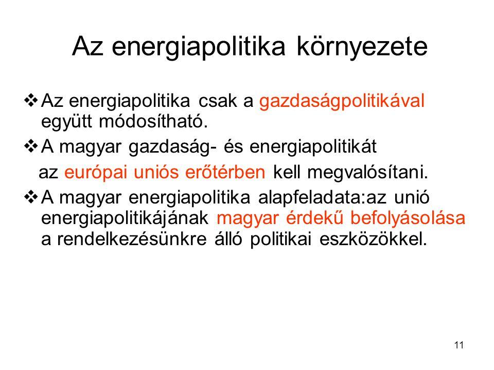11 Az energiapolitika környezete  Az energiapolitika csak a gazdaságpolitikával együtt módosítható.